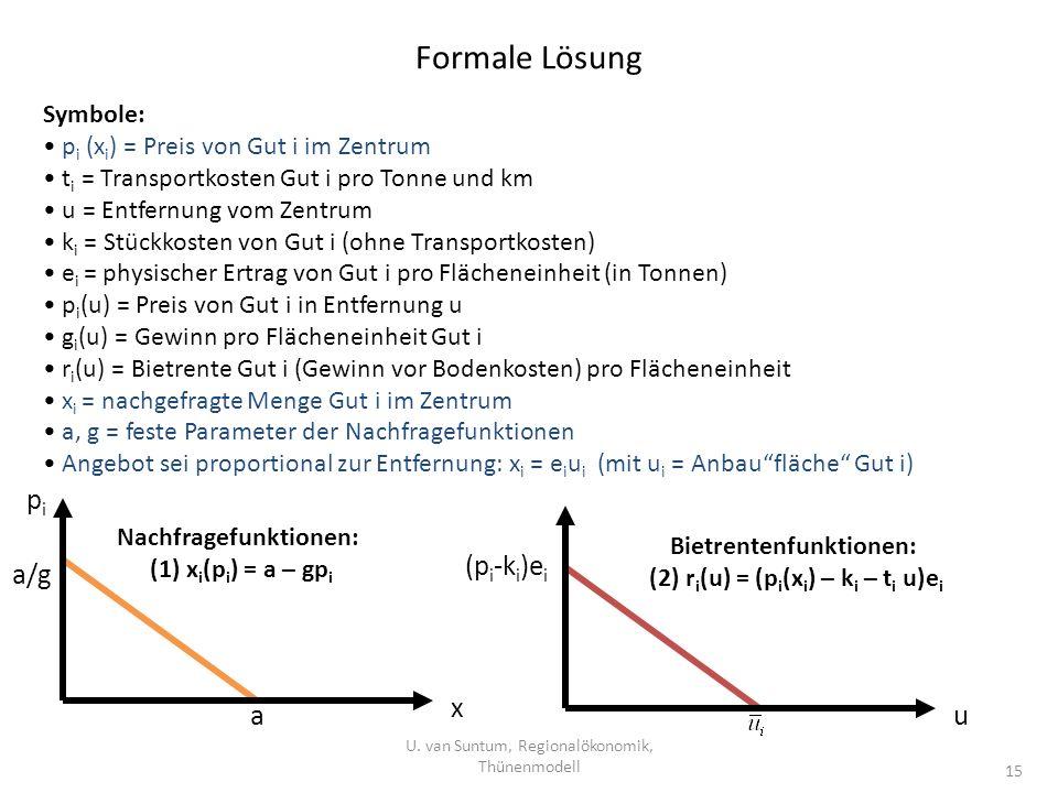 Formale Lösung U. van Suntum, Regionalökonomik, Thünenmodell 15 Symbole: p i (x i ) = Preis von Gut i im Zentrum t i = Transportkosten Gut i pro Tonne