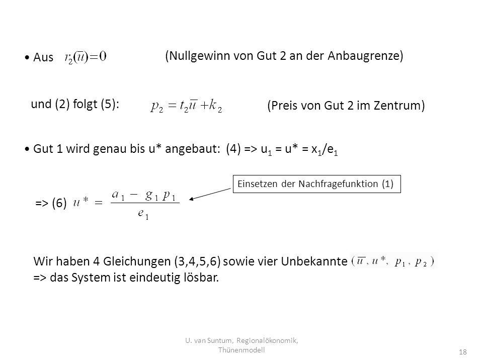 U. van Suntum, Regionalökonomik, Thünenmodell 18 (Nullgewinn von Gut 2 an der Anbaugrenze) Aus und (2) folgt (5): (Preis von Gut 2 im Zentrum) Gut 1 w