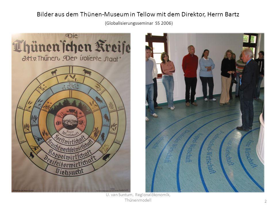 Bilder aus dem Thünen-Museum in Tellow mit dem Direktor, Herrn Bartz (Globalisierungsseminar SS 2006) U. van Suntum, Regionalökonomik, Thünenmodell 2