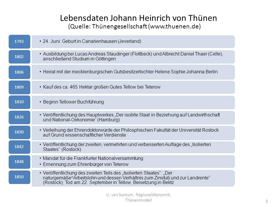 Lebensdaten Johann Heinrich von Thünen U. van Suntum, Regionalökonomik, Thünenmodell 3 (Quelle: Thünengesellschaft (www.thuenen.de) 24. Juni: Geburt i