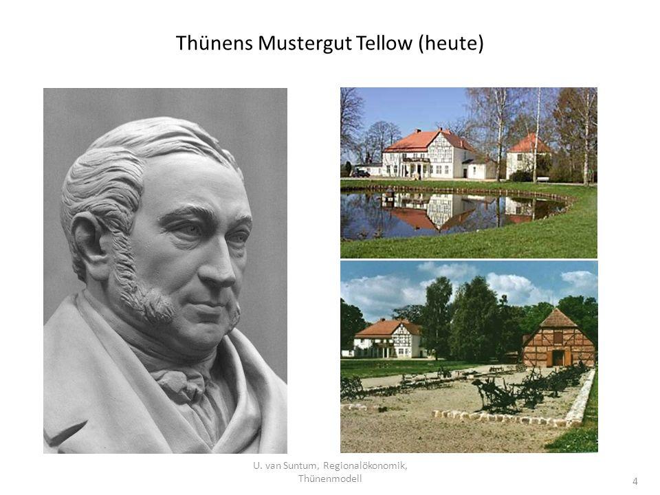 Thünens Mustergut Tellow (heute) U. van Suntum, Regionalökonomik, Thünenmodell 4