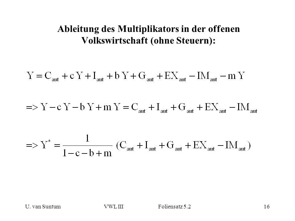U. van SuntumVWL III Foliensatz 5.216 Ableitung des Multiplikators in der offenen Volkswirtschaft (ohne Steuern):