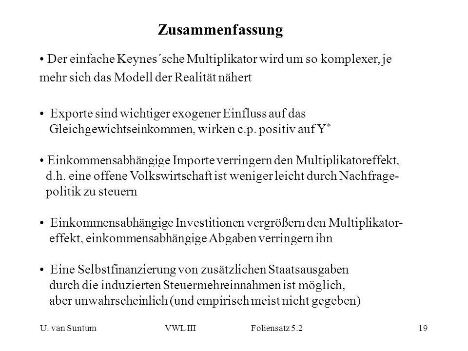 U. van SuntumVWL III Foliensatz 5.219 Zusammenfassung Der einfache Keynes´sche Multiplikator wird um so komplexer, je mehr sich das Modell der Realitä