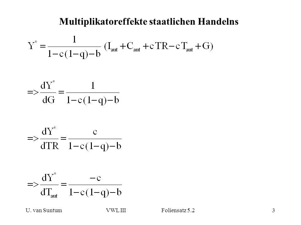 U. van SuntumVWL III Foliensatz 5.23 Multiplikatoreffekte staatlichen Handelns