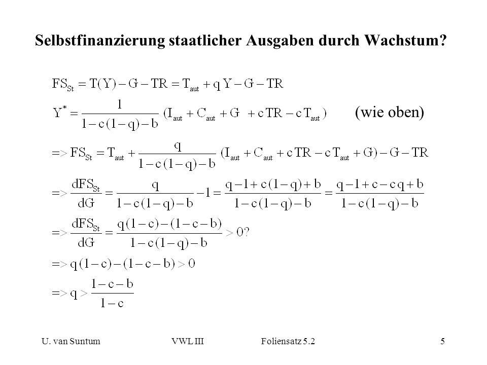 U. van SuntumVWL III Foliensatz 5.25 Selbstfinanzierung staatlicher Ausgaben durch Wachstum? (wie oben)