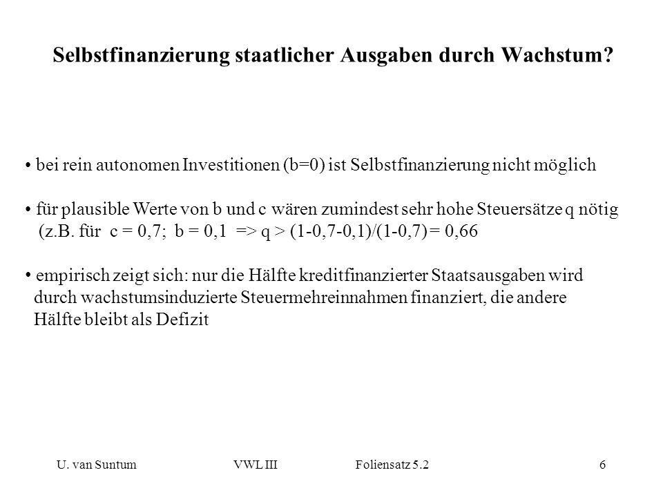 U. van SuntumVWL III Foliensatz 5.26 Selbstfinanzierung staatlicher Ausgaben durch Wachstum? bei rein autonomen Investitionen (b=0) ist Selbstfinanzie