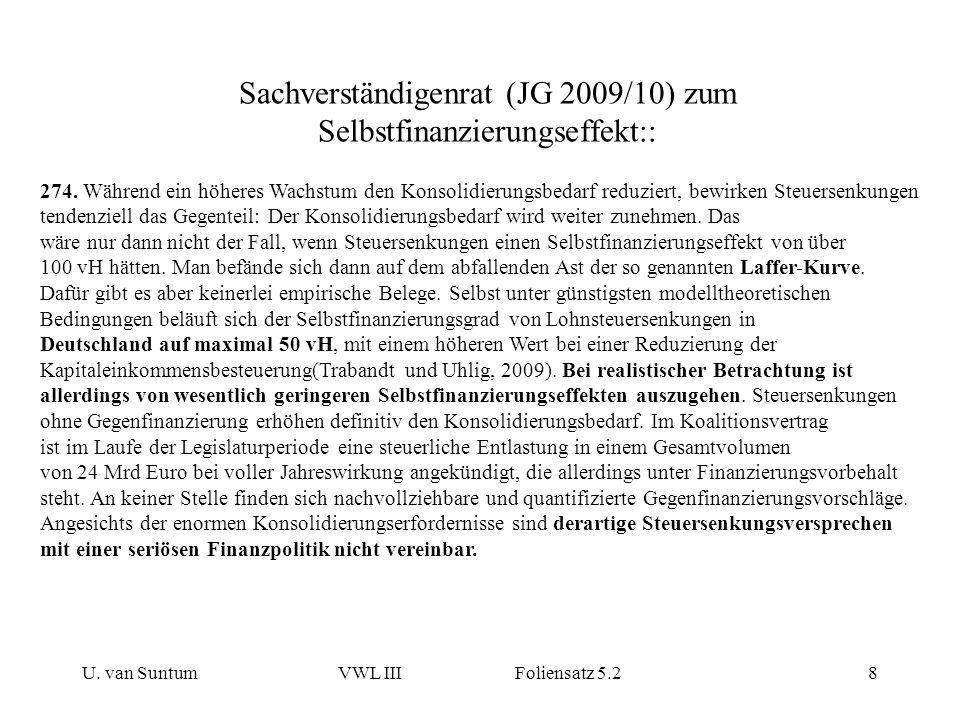U. van SuntumVWL III Foliensatz 5.28 274. Während ein höheres Wachstum den Konsolidierungsbedarf reduziert, bewirken Steuersenkungen tendenziell das G