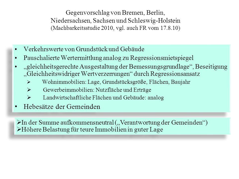 Gegenvorschlag von Bremen, Berlin, Niedersachsen, Sachsen und Schleswig-Holstein (Machbarkeitsstudie 2010, vgl. auch FR vom 17.8.10) Verkehrswerte von