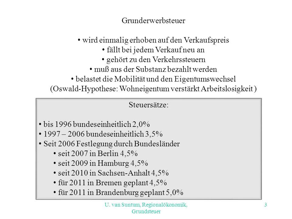 Steuersätze: bis 1996 bundeseinheitlich 2,0% 1997 – 2006 bundeseinheitlich 3,5% Seit 2006 Festlegung durch Bundesländer seit 2007 in Berlin 4,5% seit