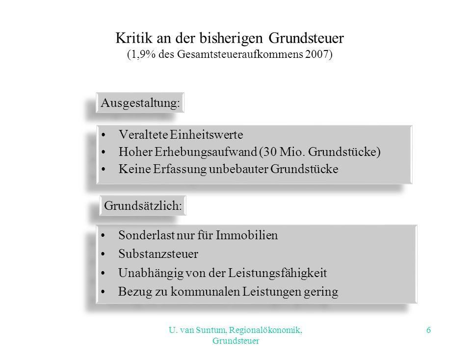 Kritik an der bisherigen Grundsteuer (1,9% des Gesamtsteueraufkommens 2007) Veraltete Einheitswerte Hoher Erhebungsaufwand (30 Mio. Grundstücke) Keine