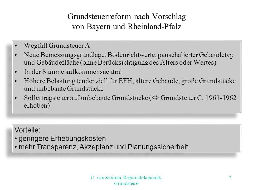 Grundsteuerreform nach Vorschlag von Bayern und Rheinland-Pfalz Wegfall Grundsteuer A Neue Bemessungsgrundlage: Bodenrichtwerte, pauschalierter Gebäud