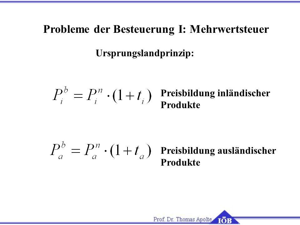 Probleme der Besteuerung I: Mehrwertsteuer Ursprungslandprinzip: Preisbildung inländischer Produkte Preisbildung ausländischer Produkte
