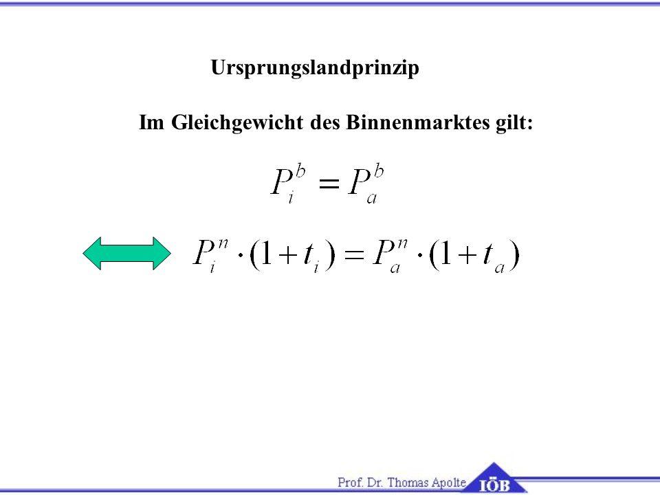 Im Gleichgewicht des Binnenmarktes gilt: Ursprungslandprinzip