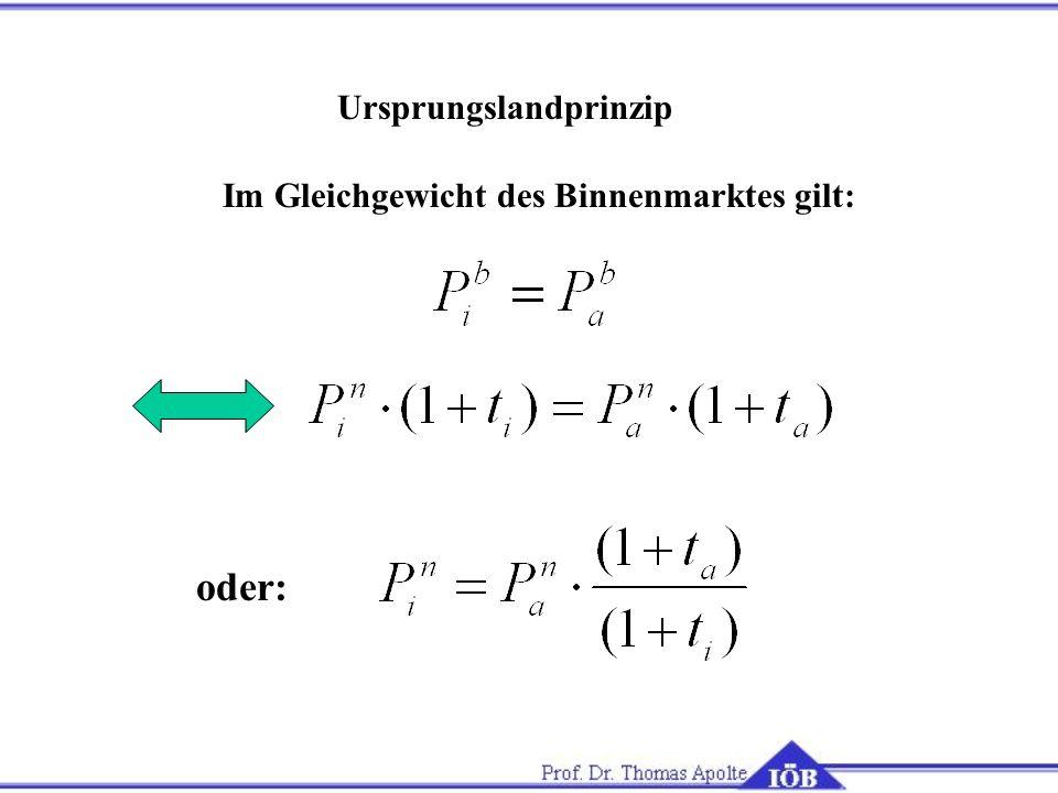 Im Gleichgewicht des Binnenmarktes gilt: Ursprungslandprinzip oder: