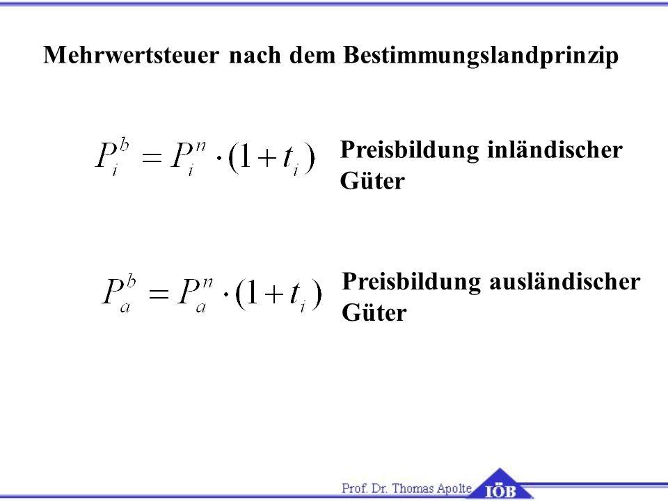 Mehrwertsteuer nach dem Bestimmungslandprinzip Preisbildung inländischer Güter Preisbildung ausländischer Güter