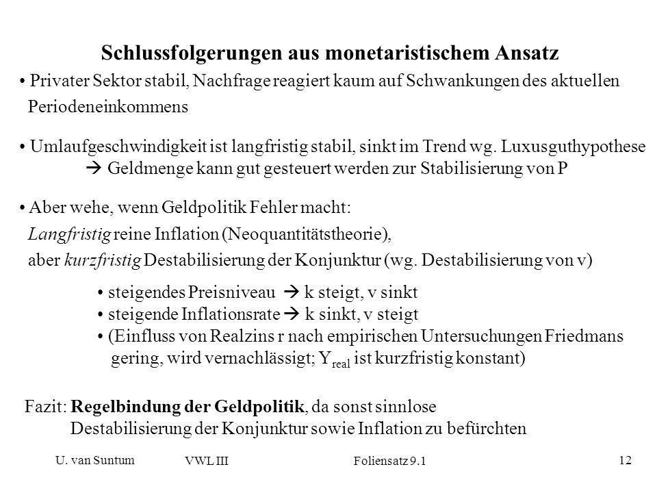 U. van Suntum VWL III Foliensatz 9.1 12 Schlussfolgerungen aus monetaristischem Ansatz Privater Sektor stabil, Nachfrage reagiert kaum auf Schwankunge