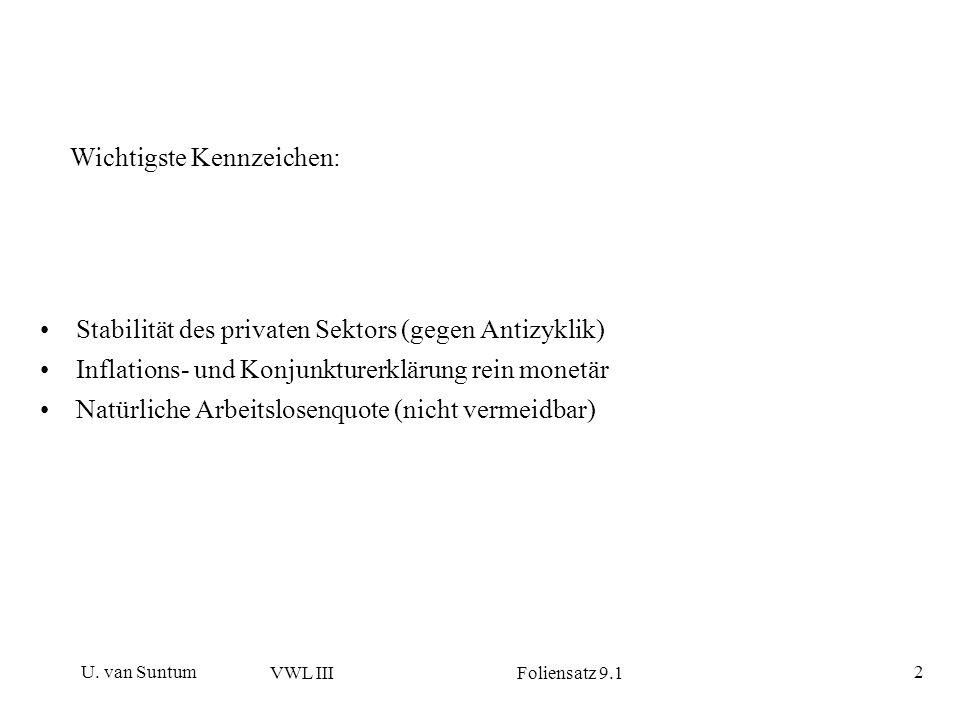 U. van Suntum VWL III Foliensatz 9.1 2 Stabilität des privaten Sektors (gegen Antizyklik) Inflations- und Konjunkturerklärung rein monetär Natürliche