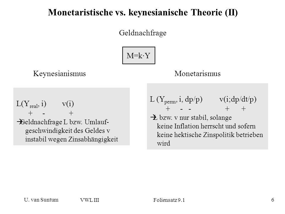 U.van Suntum VWL III Foliensatz 9.1 6 Geldnachfrage Monetaristische vs.