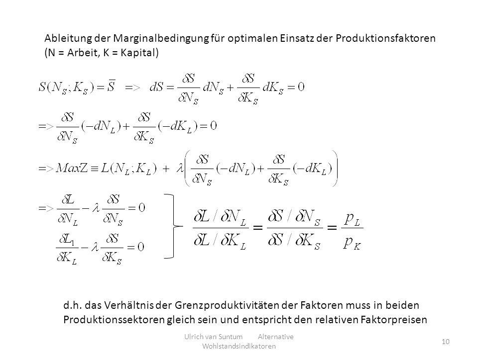 Ableitung der Marginalbedingung für optimalen Einsatz der Produktionsfaktoren (N = Arbeit, K = Kapital) d.h. das Verhältnis der Grenzproduktivitäten d