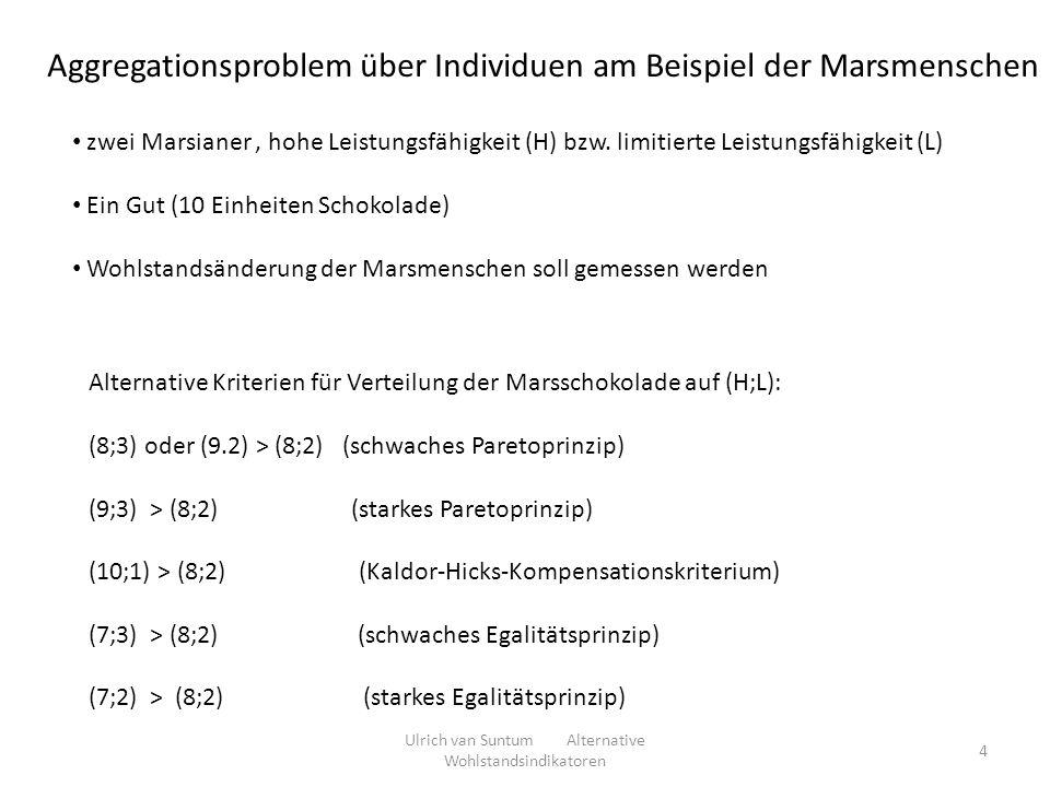 Aggregationsproblem über Güter am Beispiel der Marsmenschen viele Marsianer Zwei Güter (Schokolade und Limonade): (S;L) = (10;2) Wohlstandsänderung der Marsmenschen für (S;L) = (12;1) gegenüber (10;2) soll gemessen werden Preis L/SNutzen von (S;L) = (10;2)Nutzen von (S;L) = (12;1) 4/118 S (bzw.