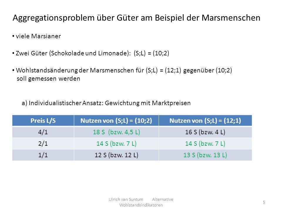 Aggregationsproblem über Güter am Beispiel der Marsmenschen viele Marsianer Zwei Güter (Schokolade und Limonade): (S;L) = (10;2) Wohlstandsänderung de
