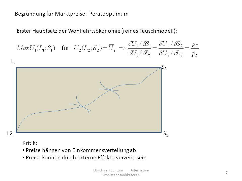 Ableitung der Marginalbedingung für ein paretooptimales Tauschgleichgewicht: Ulrich van Suntum Alternative Wohlstandsindikatoren 8