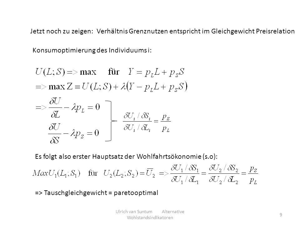 Ableitung der Marginalbedingung für optimalen Einsatz der Produktionsfaktoren (N = Arbeit, K = Kapital) d.h.
