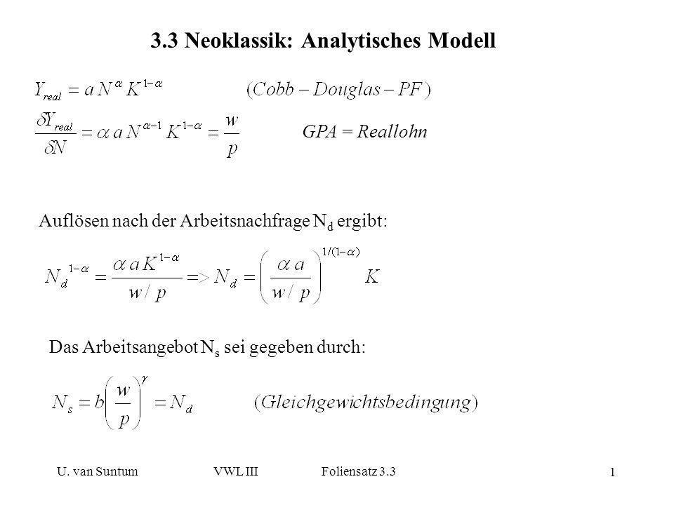 U. van SuntumVWL III Foliensatz 3.3 1 3.3 Neoklassik: Analytisches Modell Auflösen nach der Arbeitsnachfrage N d ergibt: Das Arbeitsangebot N s sei ge