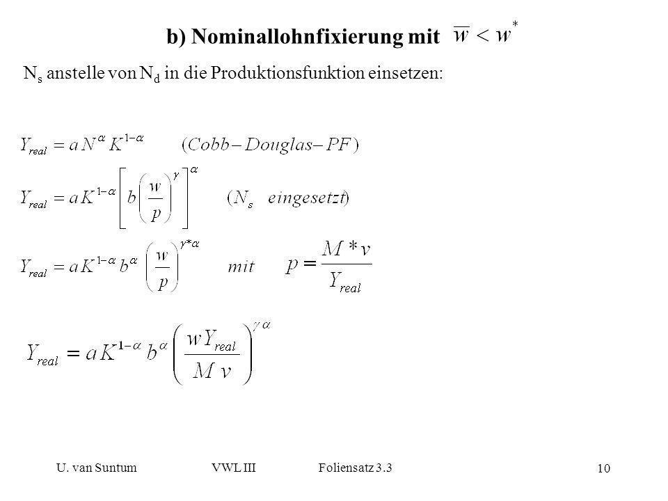 U. van SuntumVWL III Foliensatz 3.3 10 b) Nominallohnfixierung mit N s anstelle von N d in die Produktionsfunktion einsetzen: