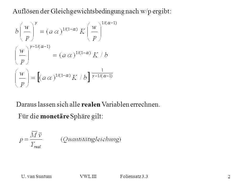 U. van SuntumVWL III Foliensatz 3.3 2 Auflösen der Gleichgewichtsbedingung nach w/p ergibt: Daraus lassen sich alle realen Variablen errechnen. Für di
