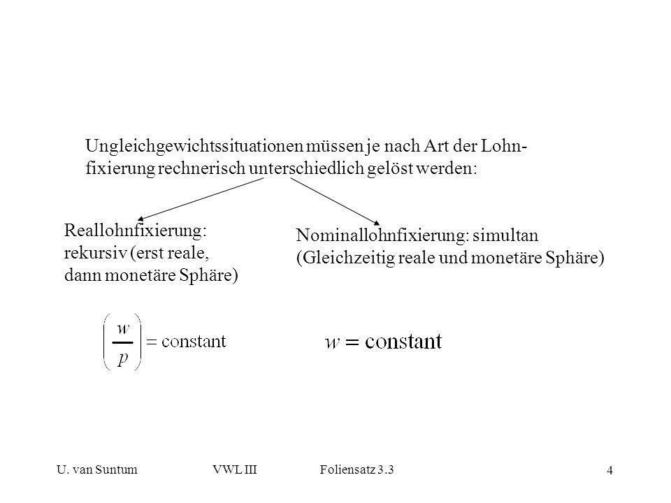 U. van SuntumVWL III Foliensatz 3.3 4 Ungleichgewichtssituationen müssen je nach Art der Lohn- fixierung rechnerisch unterschiedlich gelöst werden: Re