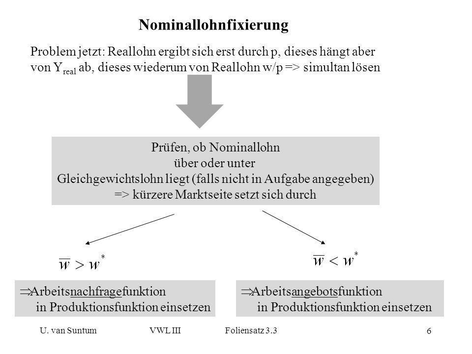 U. van SuntumVWL III Foliensatz 3.3 6 Prüfen, ob Nominallohn über oder unter Gleichgewichtslohn liegt (falls nicht in Aufgabe angegeben) => kürzere Ma