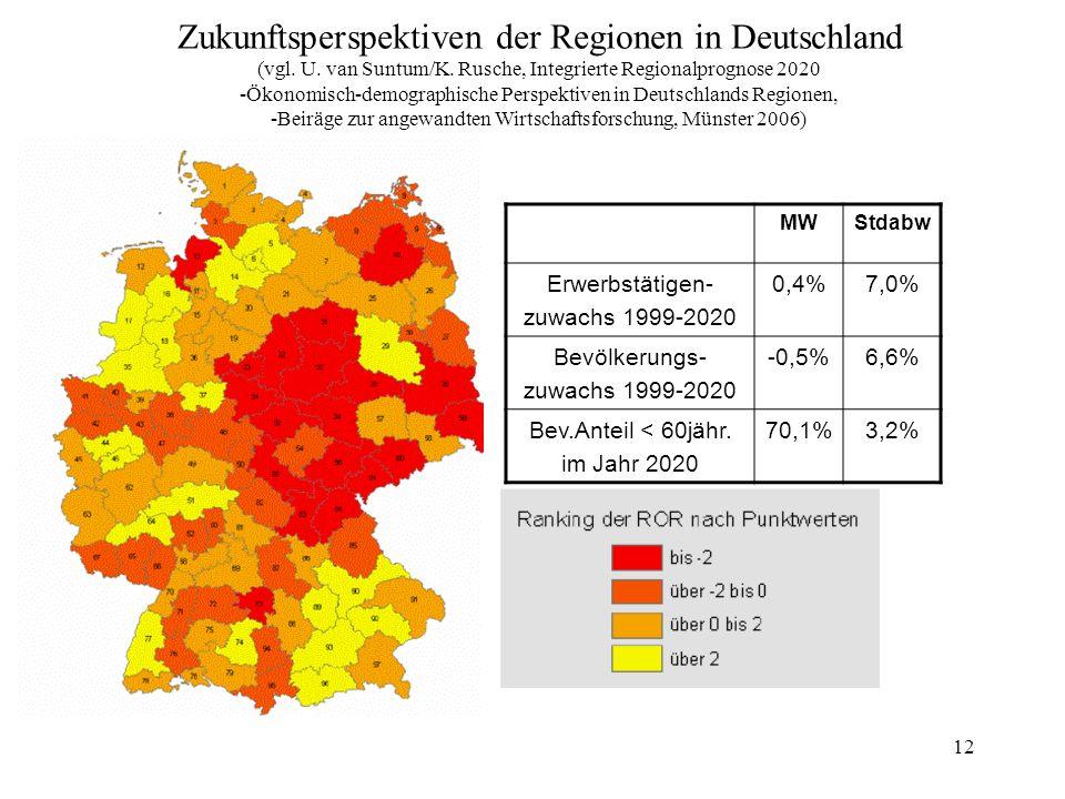 12 Zukunftsperspektiven der Regionen in Deutschland (vgl.