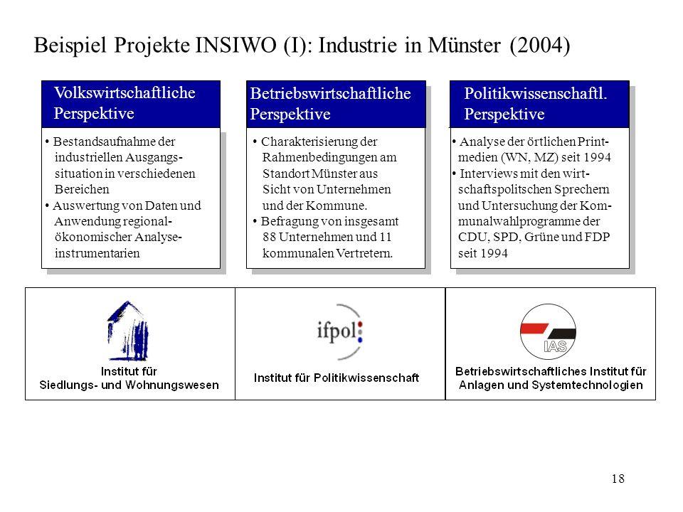 Charakterisierung der Rahmenbedingungen am Standort Münster aus Sicht von Unternehmen und der Kommune.