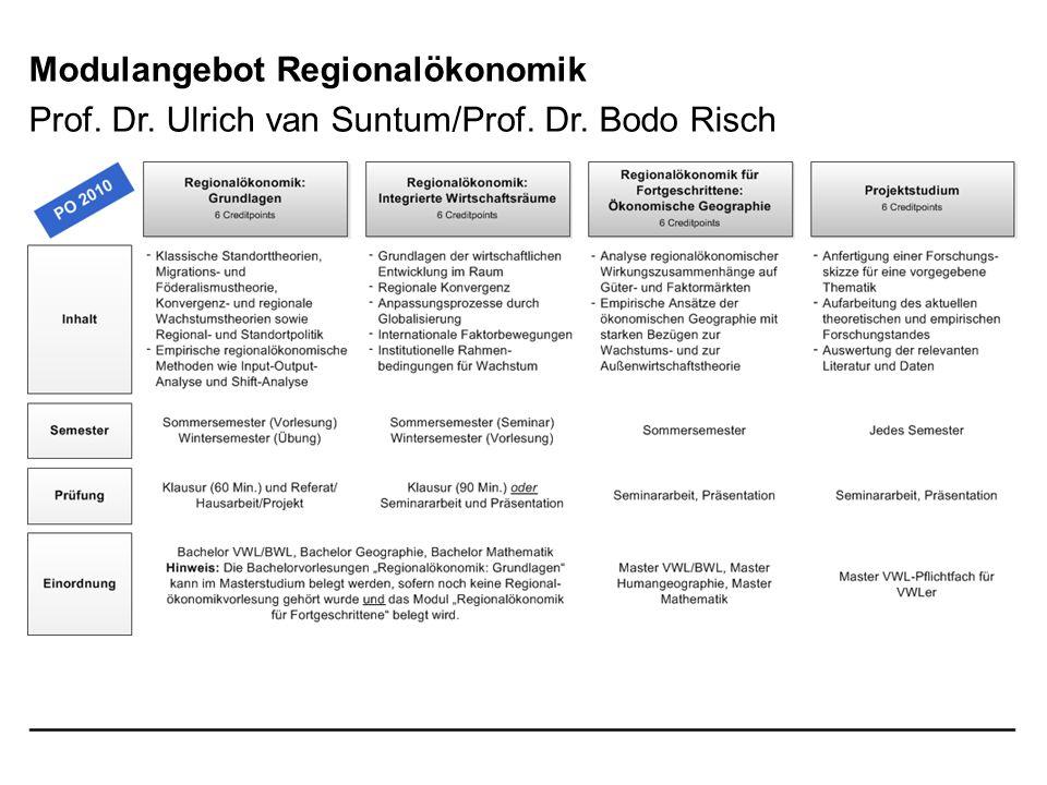 Modulangebot Regionalökonomik Prof. Dr. Ulrich van Suntum/Prof. Dr. Bodo Risch