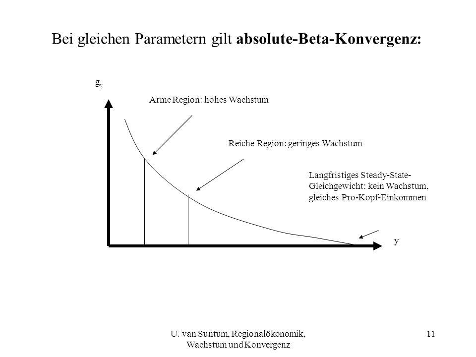 y g y Arme Region: hohes Wachstum Reiche Region: geringes Wachstum Langfristiges Steady-State- Gleichgewicht: kein Wachstum, gleiches Pro-Kopf-Einkomm