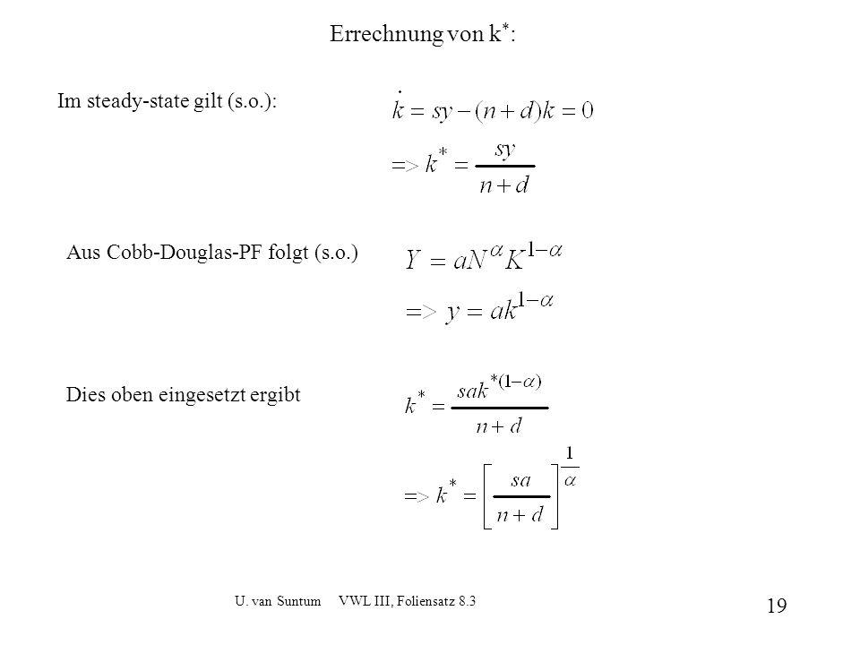 19 Errechnung von k * : Im steady-state gilt (s.o.): Aus Cobb-Douglas-PF folgt (s.o.) Dies oben eingesetzt ergibt U. van Suntum VWL III, Foliensatz 8.