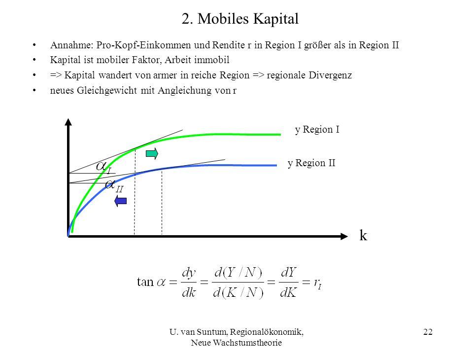 2. Mobiles Kapital Annahme: Pro-Kopf-Einkommen und Rendite r in Region I größer als in Region II Kapital ist mobiler Faktor, Arbeit immobil => Kapital