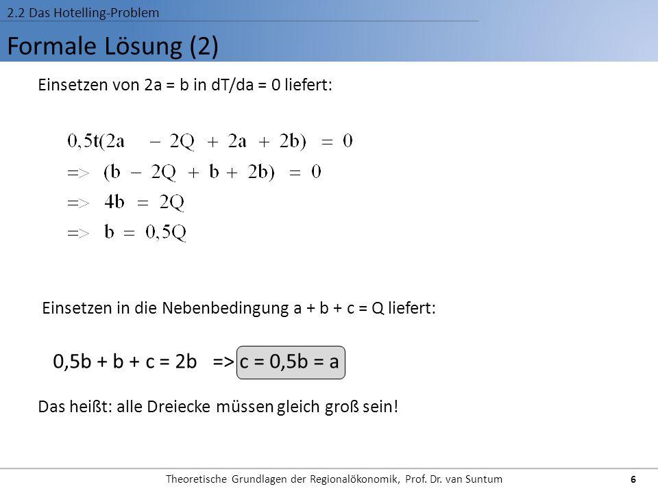 Formale Lösung (2) 2.2 Das Hotelling-Problem Einsetzen von 2a = b in dT/da = 0 liefert: Einsetzen in die Nebenbedingung a + b + c = Q liefert: 0,5b +