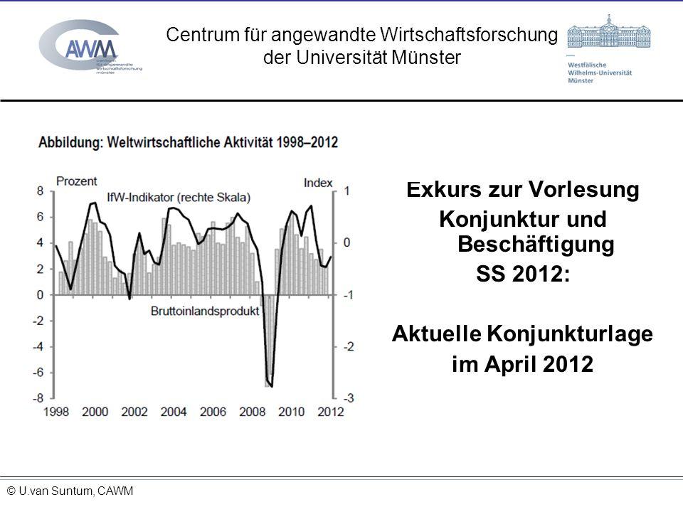 © Prof. Dr. Ulrich van Suntum 6.3.2008 20.1.2009 Exkurs zur Vorlesung Konjunktur und Beschäftigung SS 2012: Aktuelle Konjunkturlage im April 2012 Cent