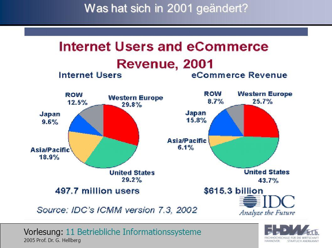 Vorlesung: 11 Betriebliche Informationssysteme 2005 Prof. Dr. G. Hellberg Was hat sich in 2001 geändert?
