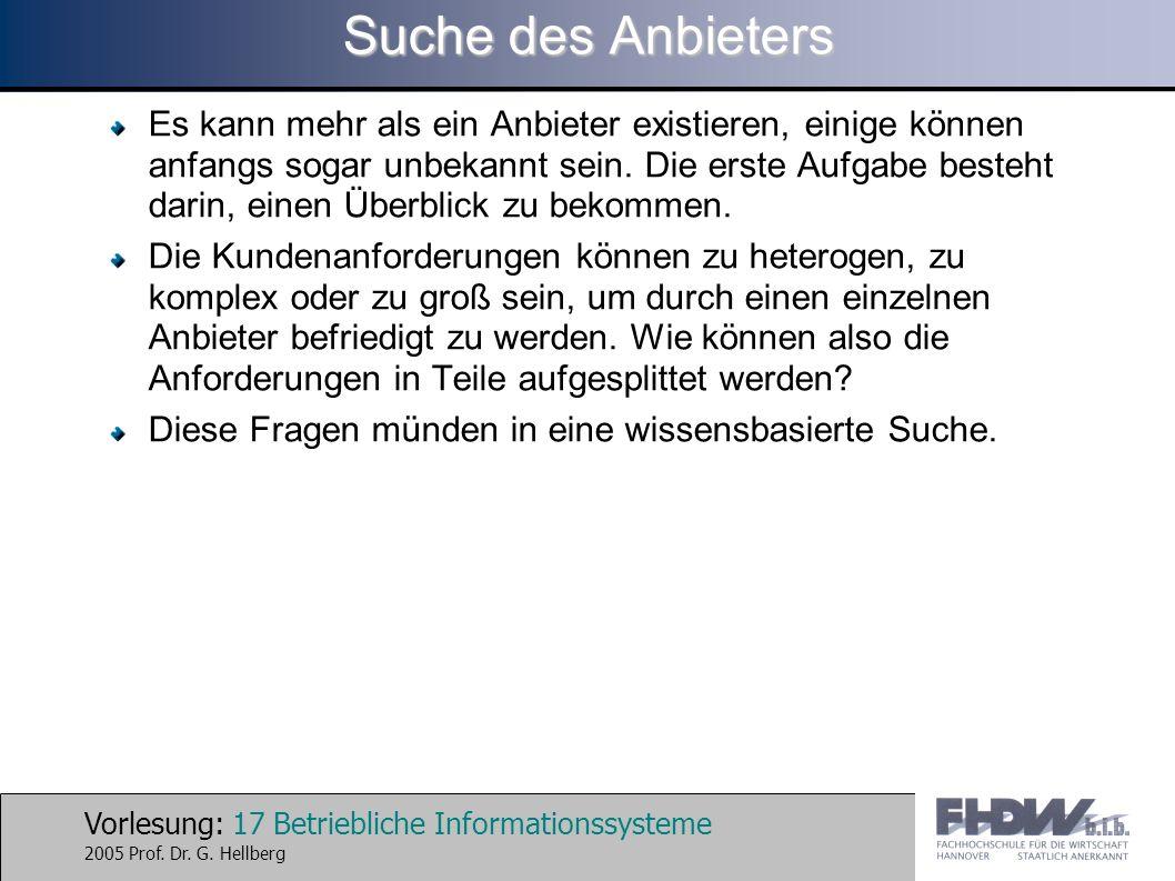 Vorlesung: 17 Betriebliche Informationssysteme 2005 Prof. Dr. G. Hellberg Suche des Anbieters Es kann mehr als ein Anbieter existieren, einige können