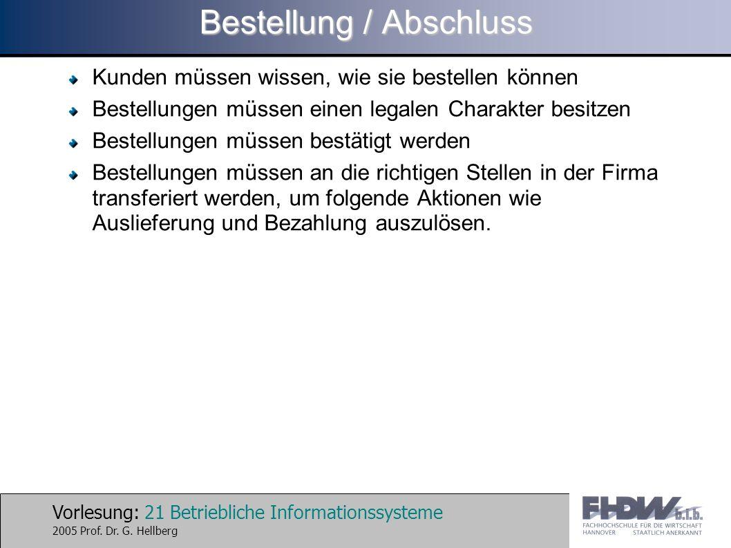 Vorlesung: 21 Betriebliche Informationssysteme 2005 Prof. Dr. G. Hellberg Bestellung / Abschluss Kunden müssen wissen, wie sie bestellen können Bestel