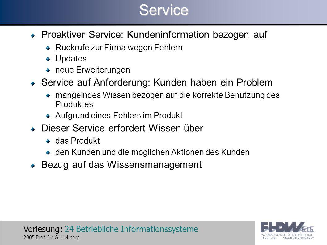 Vorlesung: 24 Betriebliche Informationssysteme 2005 Prof. Dr. G. HellbergService Proaktiver Service: Kundeninformation bezogen auf Rückrufe zur Firma