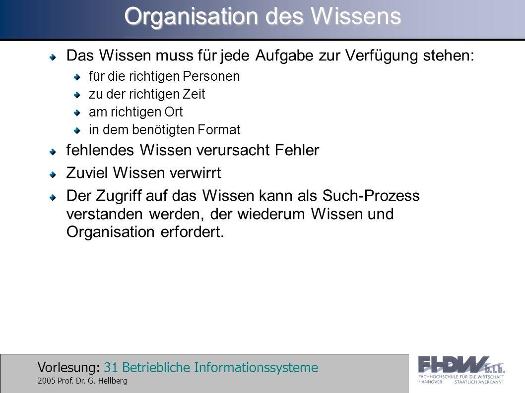 Vorlesung: 31 Betriebliche Informationssysteme 2005 Prof. Dr. G. Hellberg Organisation des Wissens Das Wissen muss für jede Aufgabe zur Verfügung steh