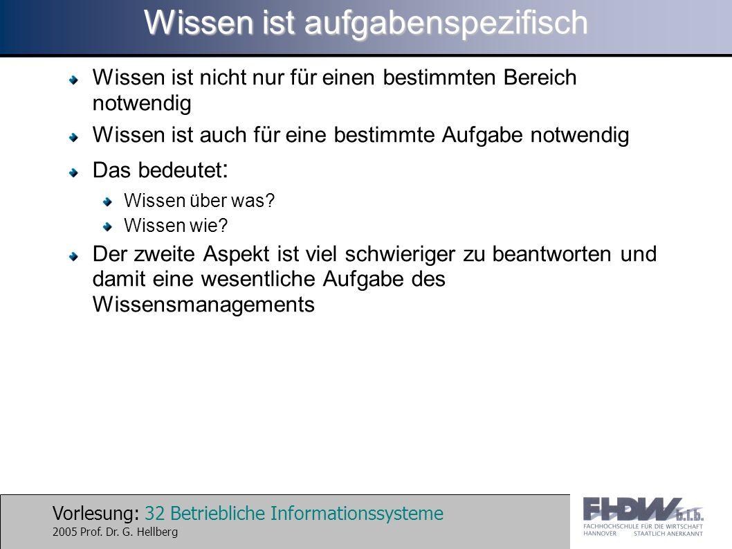 Vorlesung: 32 Betriebliche Informationssysteme 2005 Prof. Dr. G. Hellberg Wissen ist aufgabenspezifisch Wissen ist nicht nur für einen bestimmten Bere