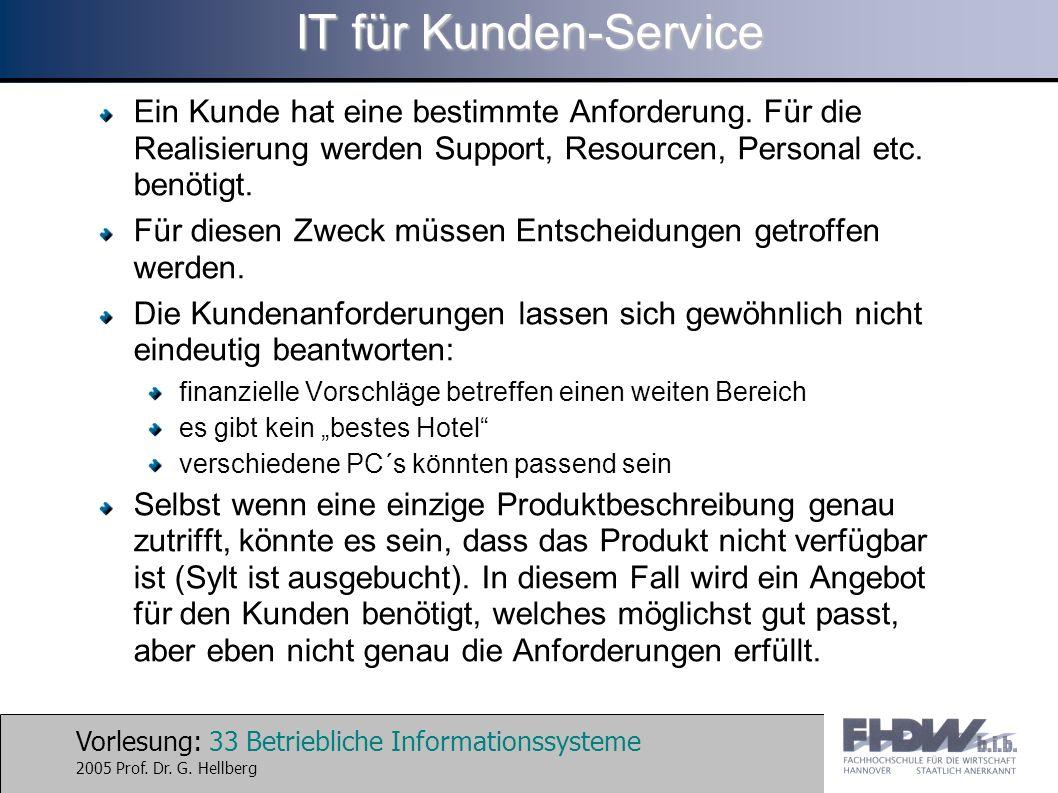 Vorlesung: 33 Betriebliche Informationssysteme 2005 Prof. Dr. G. Hellberg IT für Kunden-Service Ein Kunde hat eine bestimmte Anforderung. Für die Real