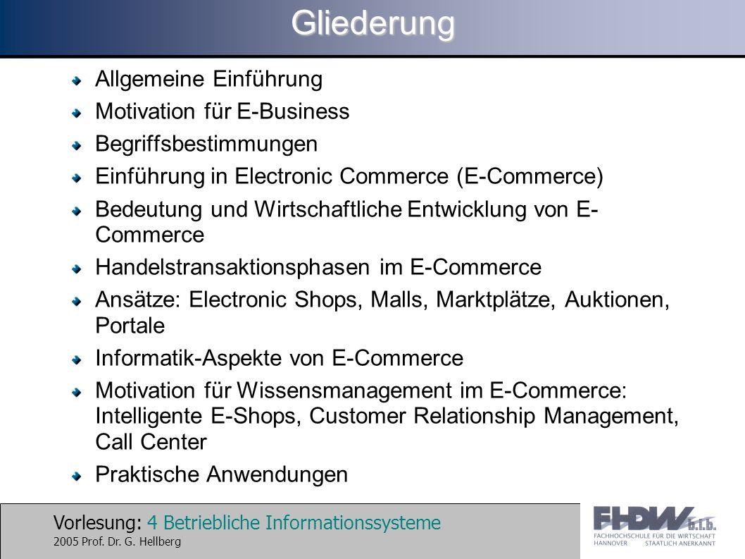Vorlesung: 4 Betriebliche Informationssysteme 2005 Prof. Dr. G. HellbergGliederung Allgemeine Einführung Motivation für E-Business Begriffsbestimmunge