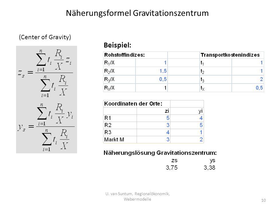 Näherungsformel Gravitationszentrum Beispiel: (Center of Gravity) 10 U. van Suntum, Regionalökonomik, Webermodelle