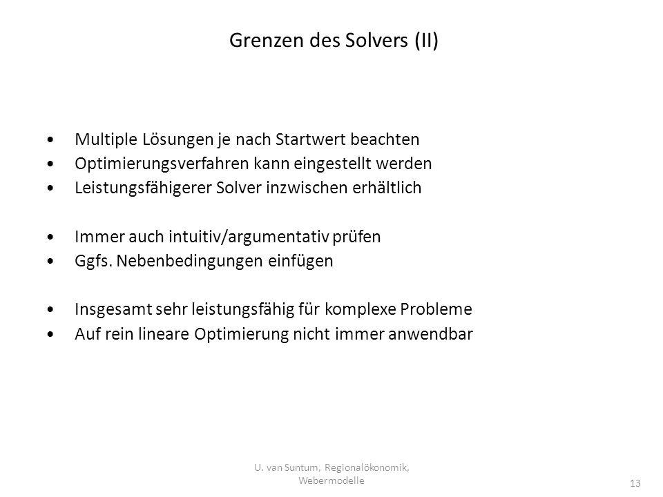 Grenzen des Solvers (II) Multiple Lösungen je nach Startwert beachten Optimierungsverfahren kann eingestellt werden Leistungsfähigerer Solver inzwisch